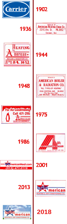 American Heat HVAC Services Timeline